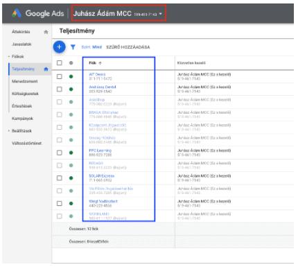 google-ads-alapok-mcc-struktúra